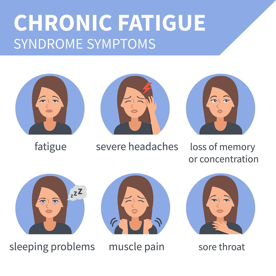 Fatigue Syndrome Treatment